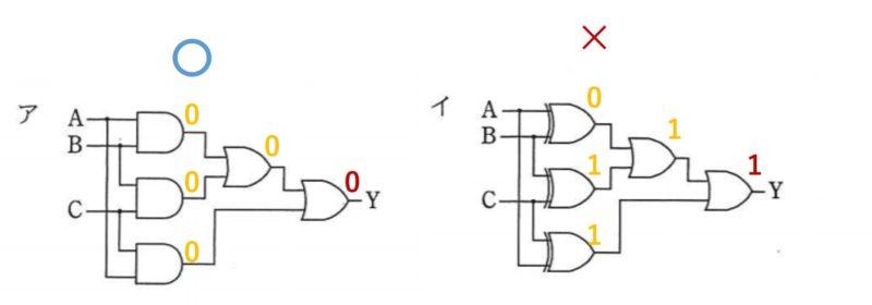 真理値表解き方論理回路2